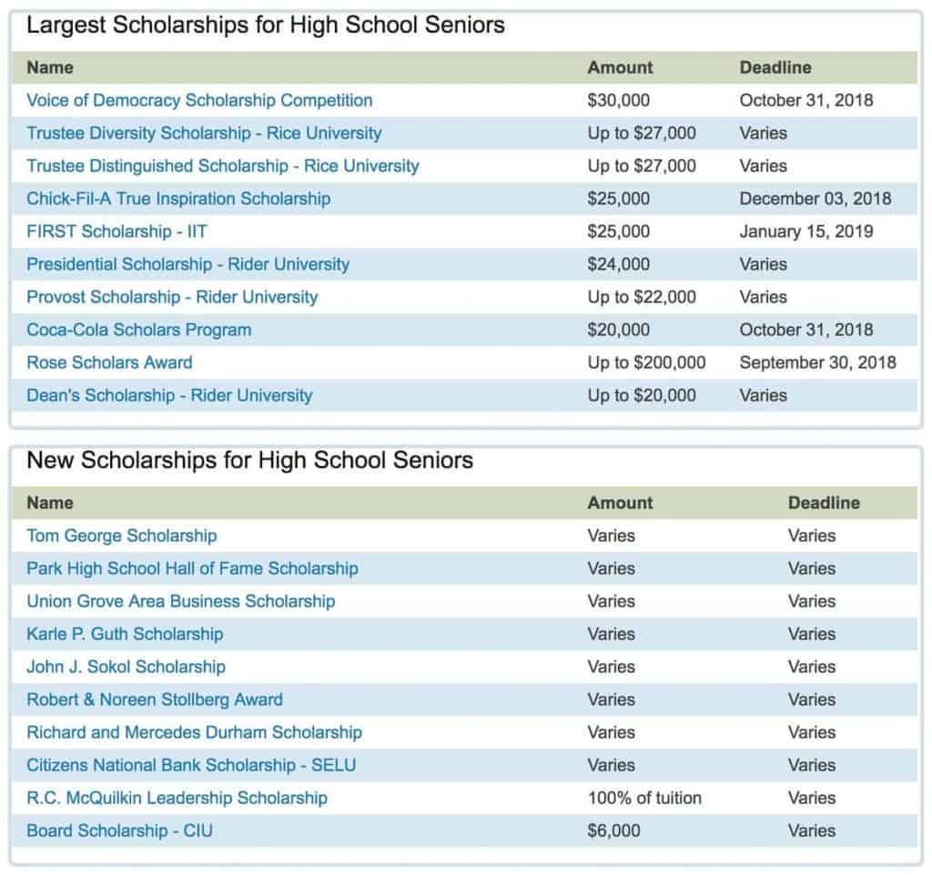 Scholarship Highschool